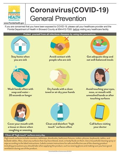 Coronavirus General Prevention Tips