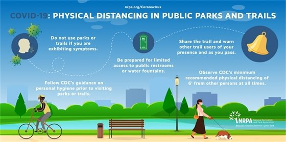 Physical Distancing in Public Parks