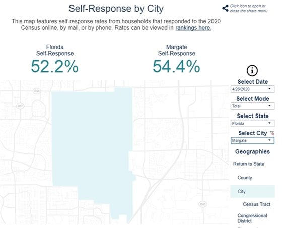Census 2020 Response Rate